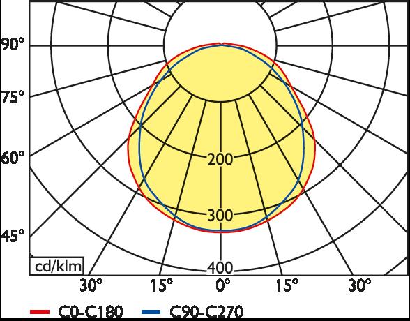 LED Feuchtraum-Wannenleuchte Serie 22