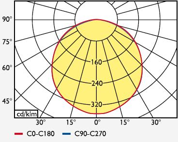 TRENDLIGHT Feuchtraum-Einlegeleuchte IP65