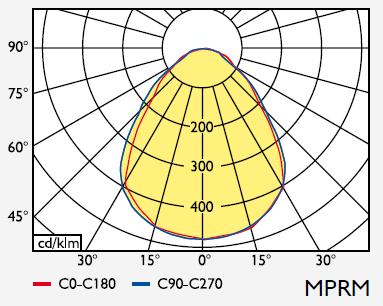 TRENDLIGHT Einlegepanelleuchte mit 4-Kammertechnik